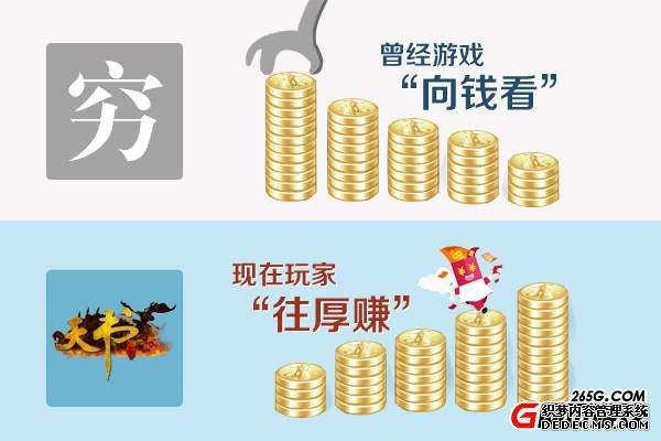 周星驰配音?中国页游网天书世界原创动画首曝